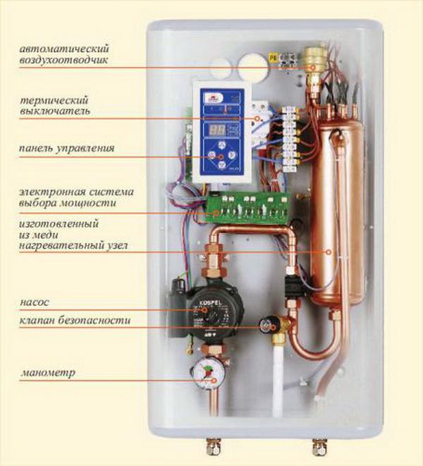 Отопление частного дома электрическим котлом 4