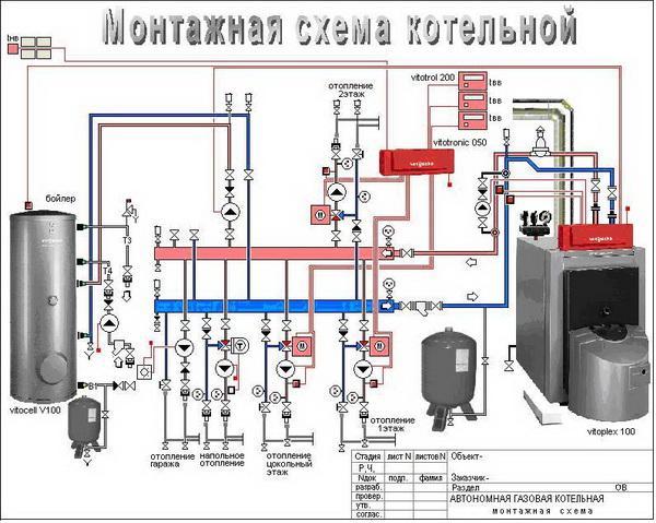 Газовая котельная в частном доме - схема, нормы и требования 5