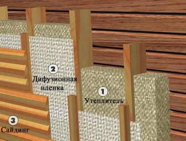 Как утеплять деревянный дом снаружи под сайдинг 3