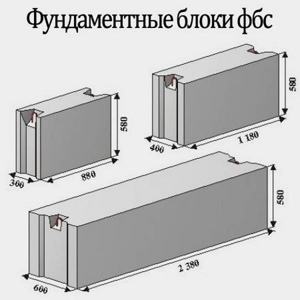 Блоки ФБС - расшифровка, вес, фото, характеристики 3