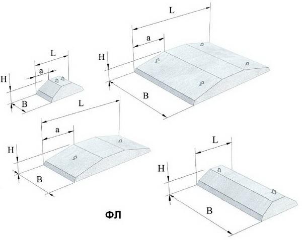 Фундаментные подушки - размеры по ГОСТ, подсыпка, песчаная и бетонная подготовка 3
