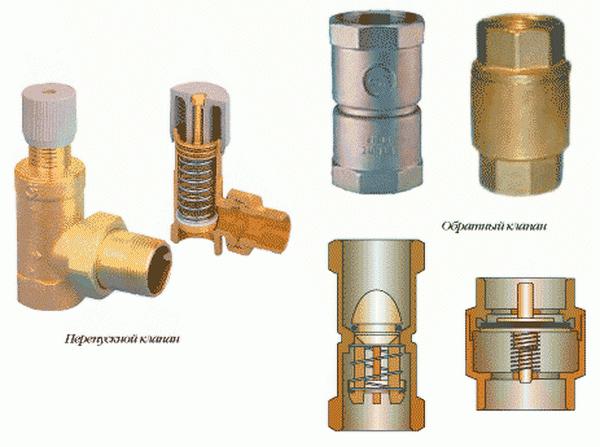 Перепускной клапан системы отопления - что это такое и как работает 2