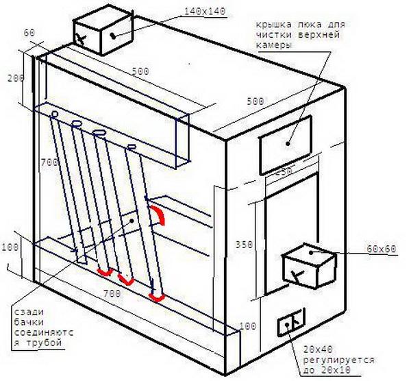 Водяное отопление от печи на дровах - схема и правильный монтаж 4