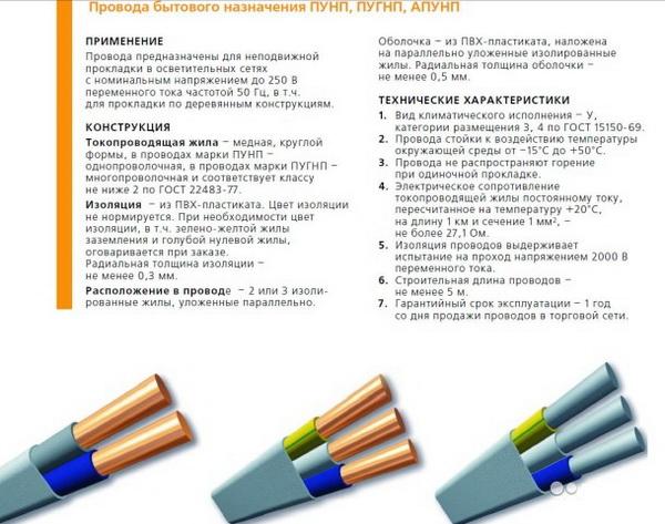 Кабель ПУГНП - расшифровка и технические характеристики 2
