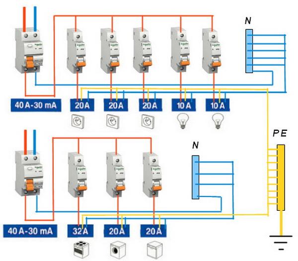 Подключение УЗО и дифавтомата - схема с заземлением 2
