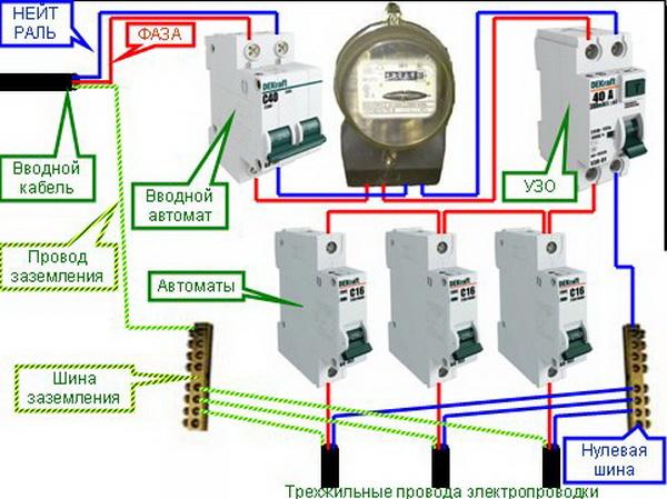 Подключение УЗО и дифавтомата - схема с заземлением 3