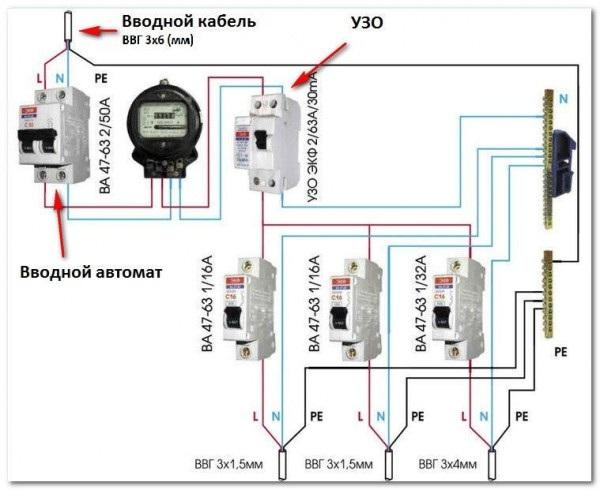 Подключение УЗО и дифавтомата - схема с заземлением 4