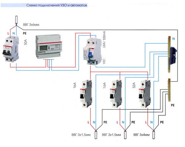 Принцип работы УЗО и схема подключения в однофазной сети 4
