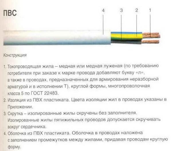 Провод ПВС - расшифровка и технические характеристики 2