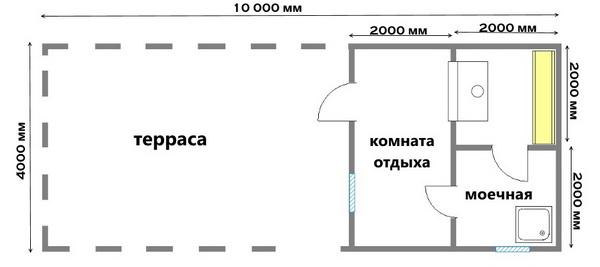 Баня с беседкой под одной крышей - новые проекты от Андрея Кольцова 4