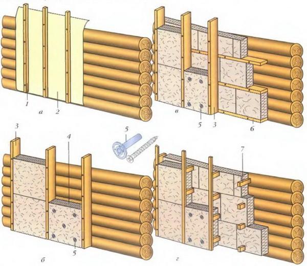 Технология утепления деревянного дома - монтаж утеплителя 4