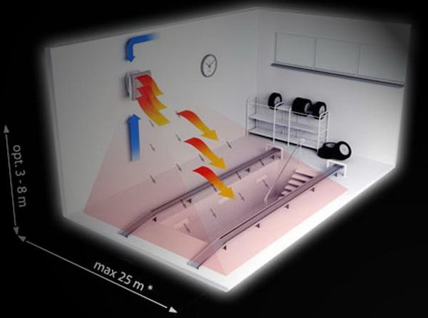 Калориферы водяного отопления в частный дом – какие взять 5