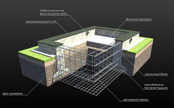 Частные дома из газобетонных блоков 3