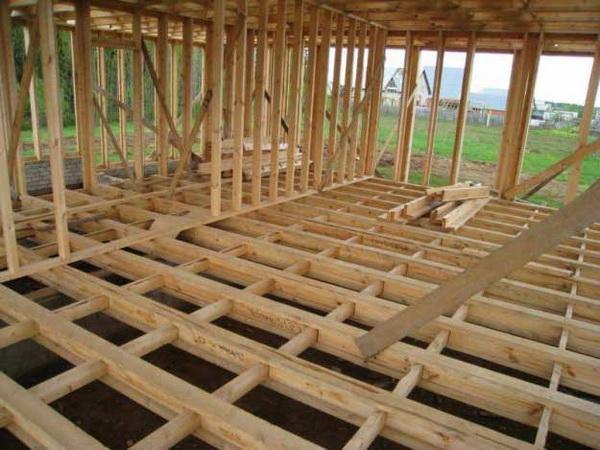 Поэтапная технология строительства каркасного дома - от А до Я 2