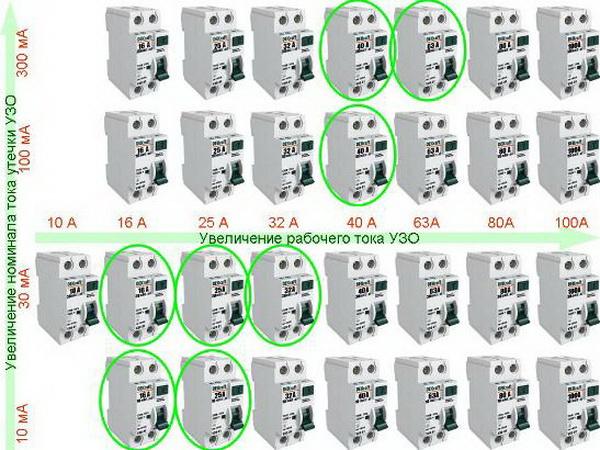 Как подключить УЗО и дифавтоматы без заземления - схема 2
