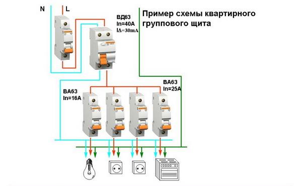 Как подключить УЗО и дифавтоматы без заземления - схема 4