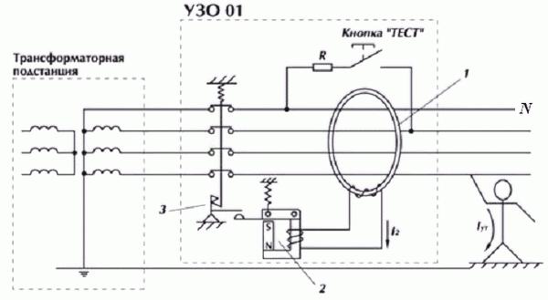 Как подключить УЗО и дифавтоматы без заземления - схема 5