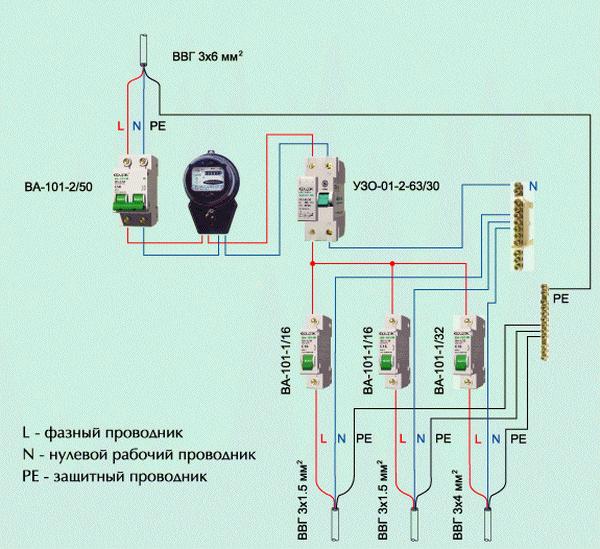 Принцип работы УЗО и схема подключения в однофазной сети 5