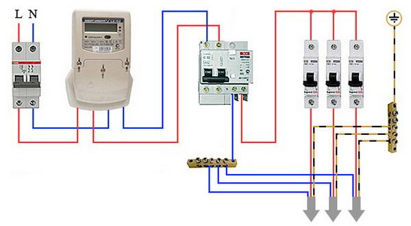 УЗО или дифавтомат – что лучше выбрать для разных вариантов 2